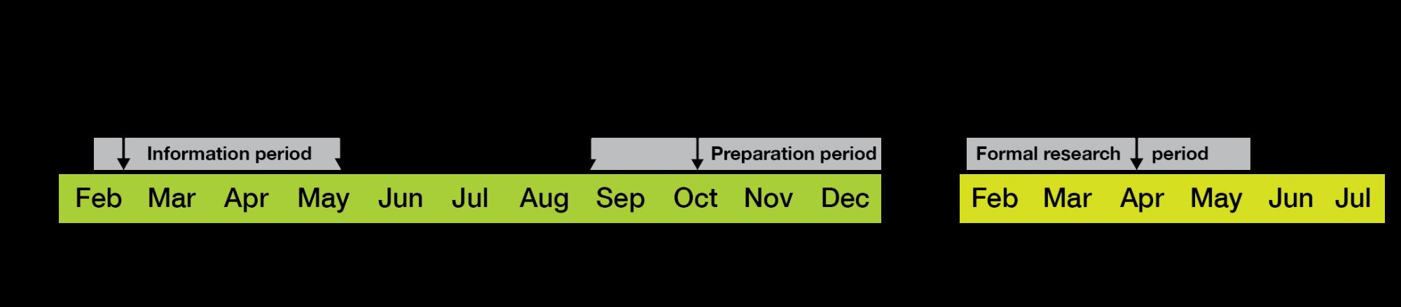 MDRPdiagram